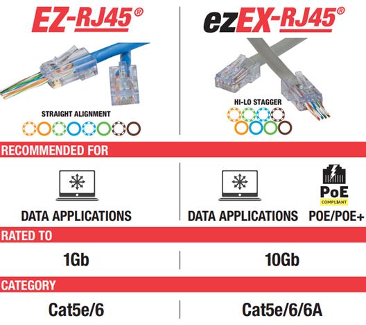 EZRJ45 vs ezEX-rj45